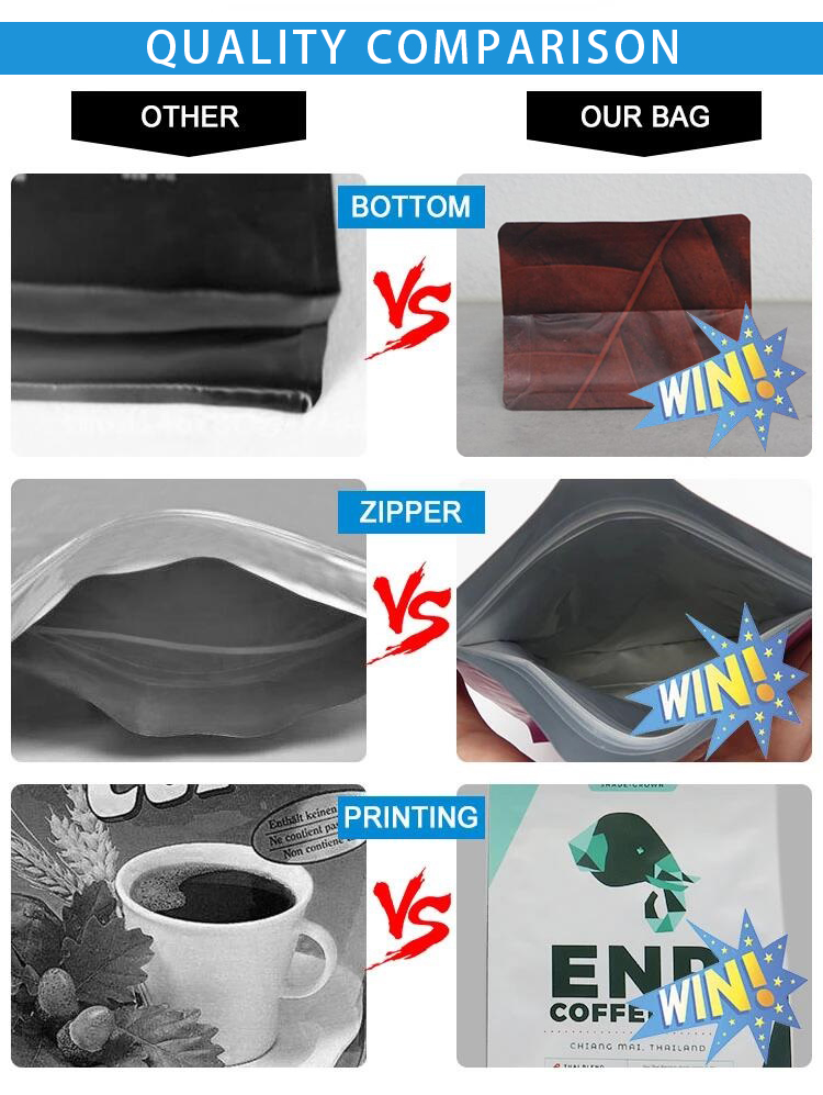 Product quality comparison